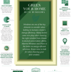The window you choose makes a big difference [Infographic]