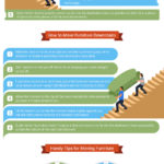 How to Move Furniture Safely and Easily [Infographic]