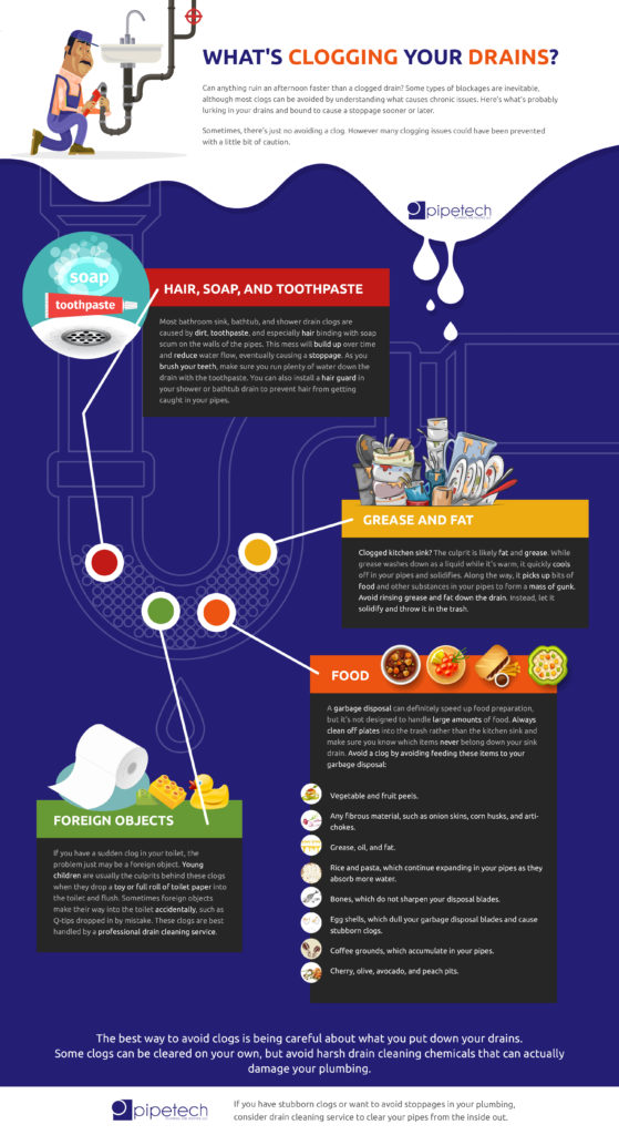 whats-clogging-your-drains-infographic
