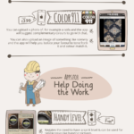 Apps for Home Improvement – Infographic
