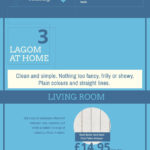 Learn how to Live the Lagom Lifestyle