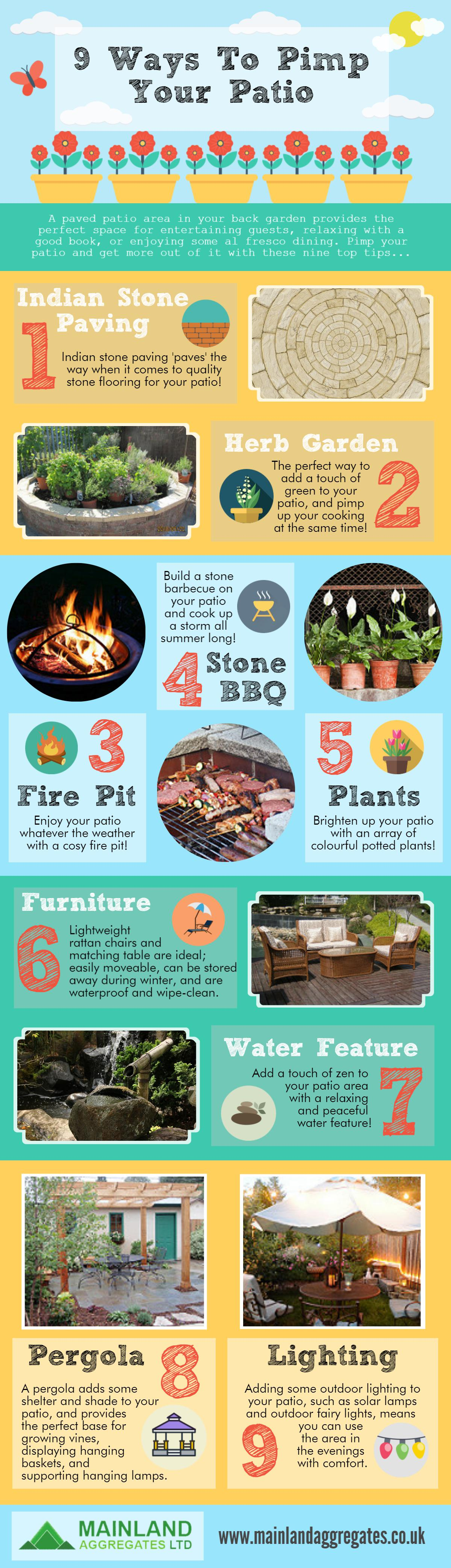 Pimp Your Patio Infographic