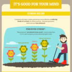The Benefits Of Gardening – Infographic