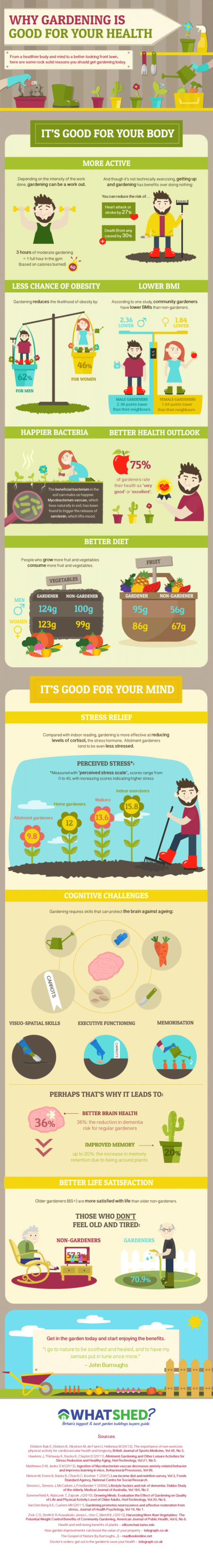 Why-gardening-is-good-for-your-health