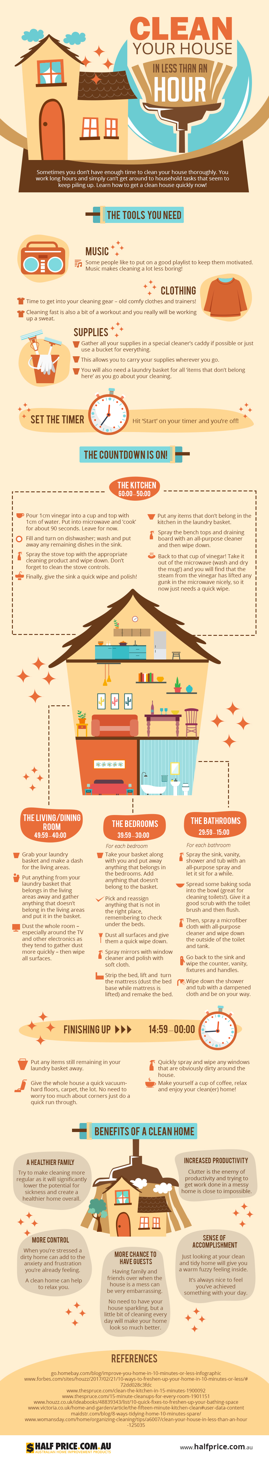 Cleaning-Your-Home-in-less-than-an-Hour.